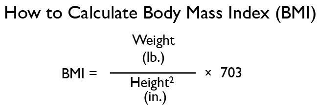 BMI چیست؟